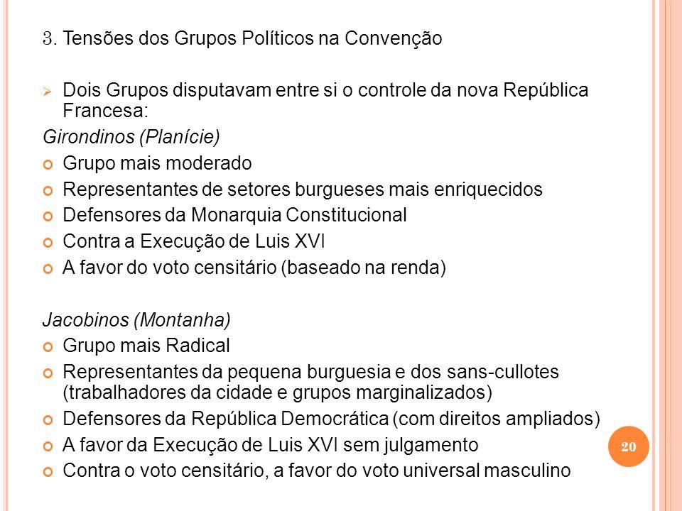3. Tensões dos Grupos Políticos na Convenção