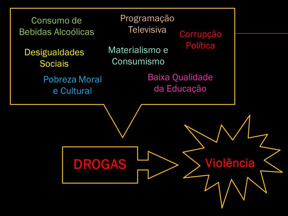 DROGAS Violência Programação Televisiva Consumo de Bebidas Alcoólicas