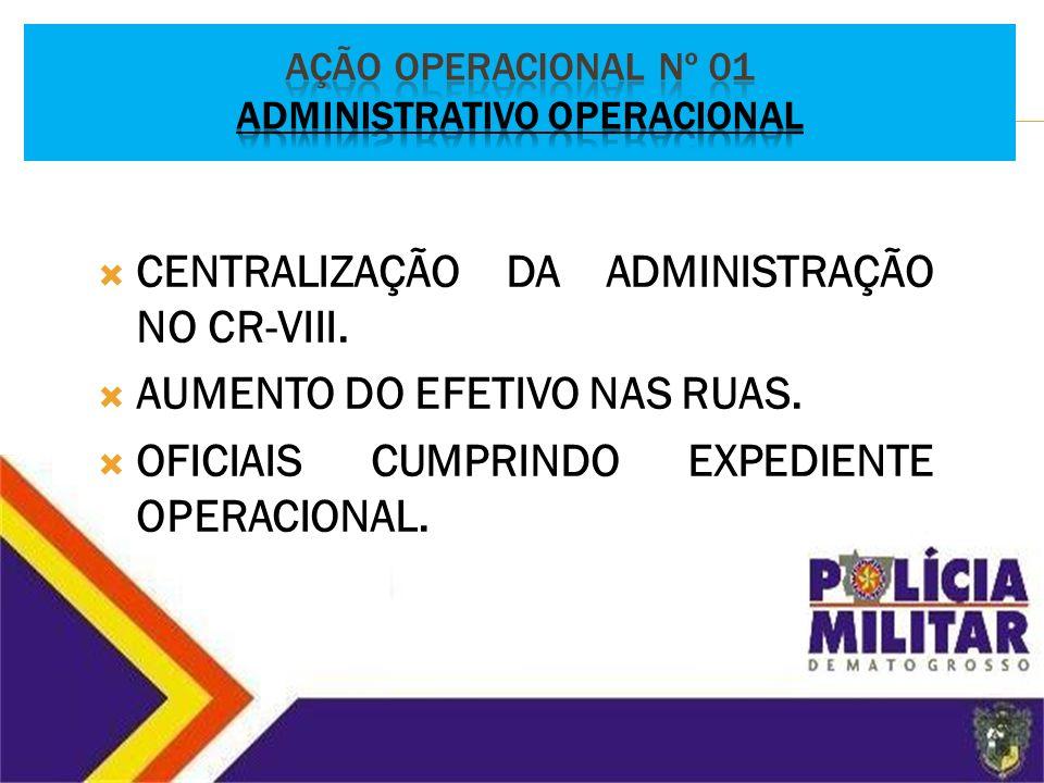AÇÃO Operacional nº 01 ADMINISTRATIVO OPERACIONAL