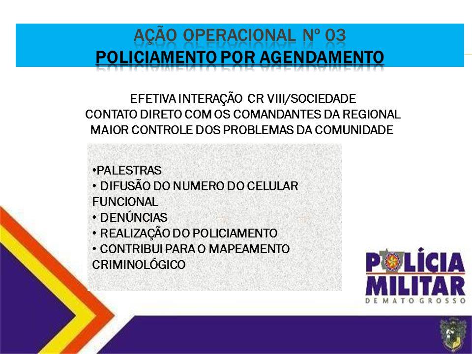 AÇÃO Operacional nº 03 POLICIAMENTO POR AGENDAMENTO