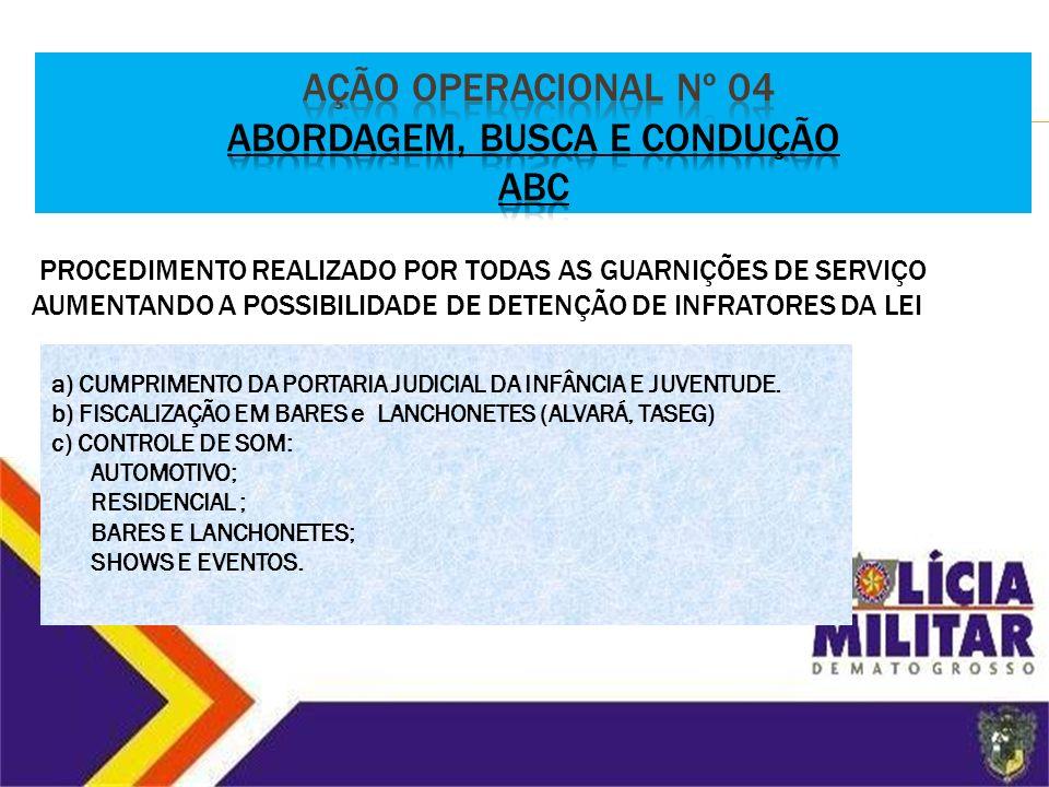 AÇÃO Operacional nº 04 ABORDAGEM, BUSCA E CONDUÇÃO ABC