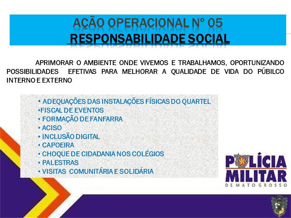 AÇÃO Operacional nº 05 RESPONSABILIDADE SOCIAL