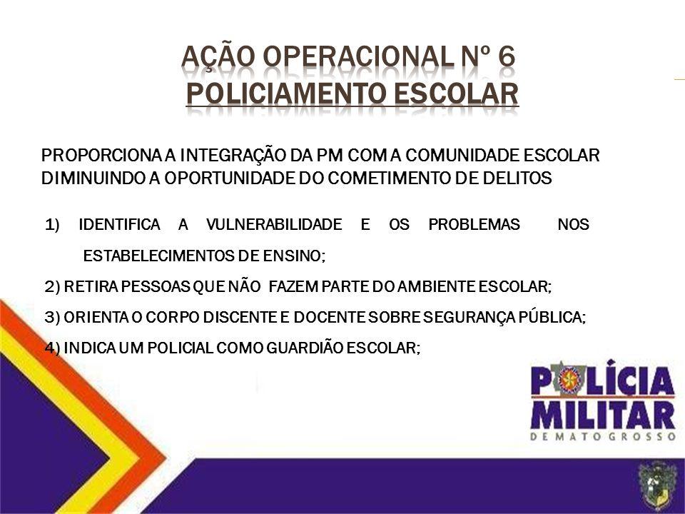 AÇÃO Operacional nº 6 POLICIAMENTO ESCOLAR