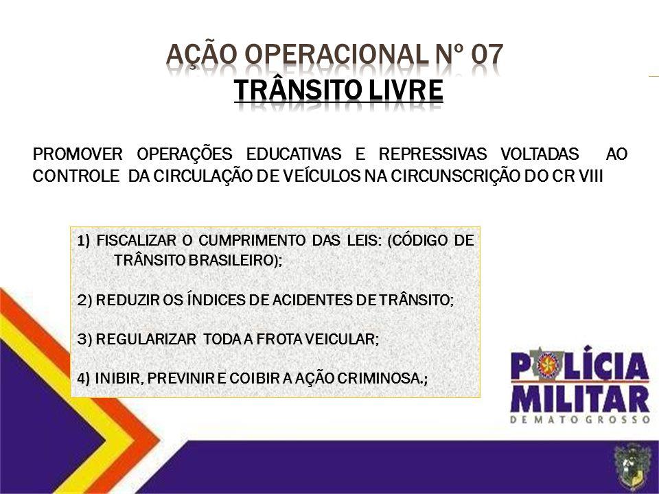 AÇÃO Operacional nº 07 TRÂNSITO LIVRE
