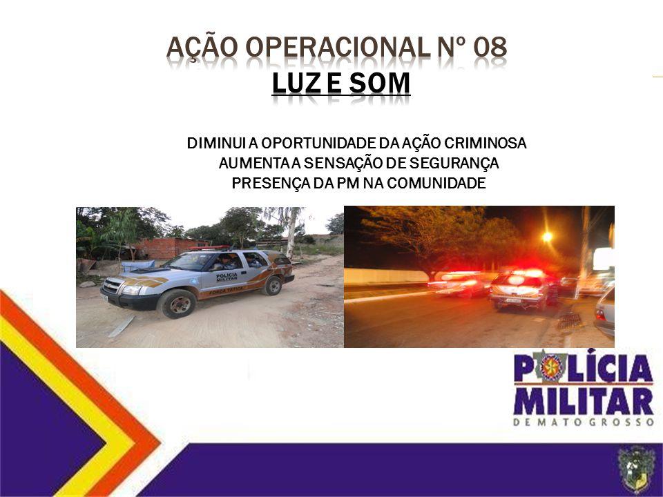 AÇÃO Operacional nº 08 LUZ E SOM