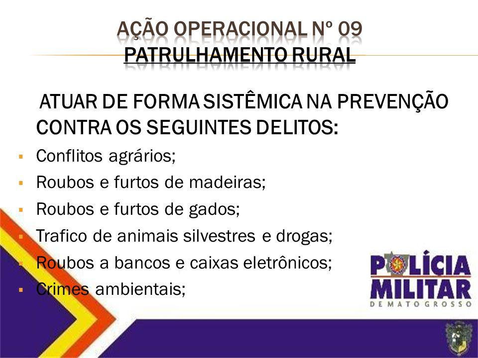 AÇÃO OPERACIONAL Nº 09 PATRULHAMENTO RURAL