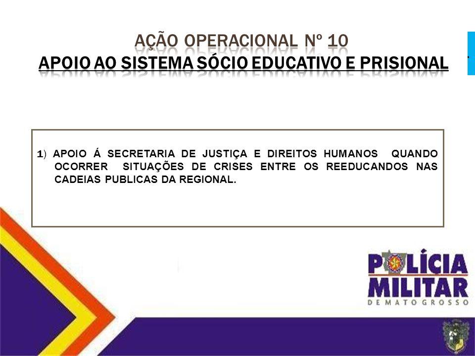 AÇÃO Operacional nº 10 apoio ao sistema sócio educativo e prisional