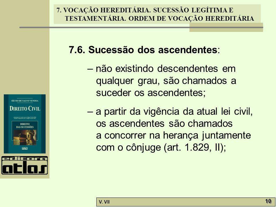 7.6. Sucessão dos ascendentes: