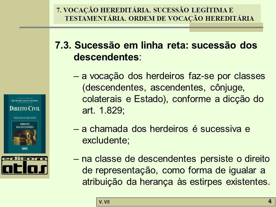 7.3. Sucessão em linha reta: sucessão dos descendentes:
