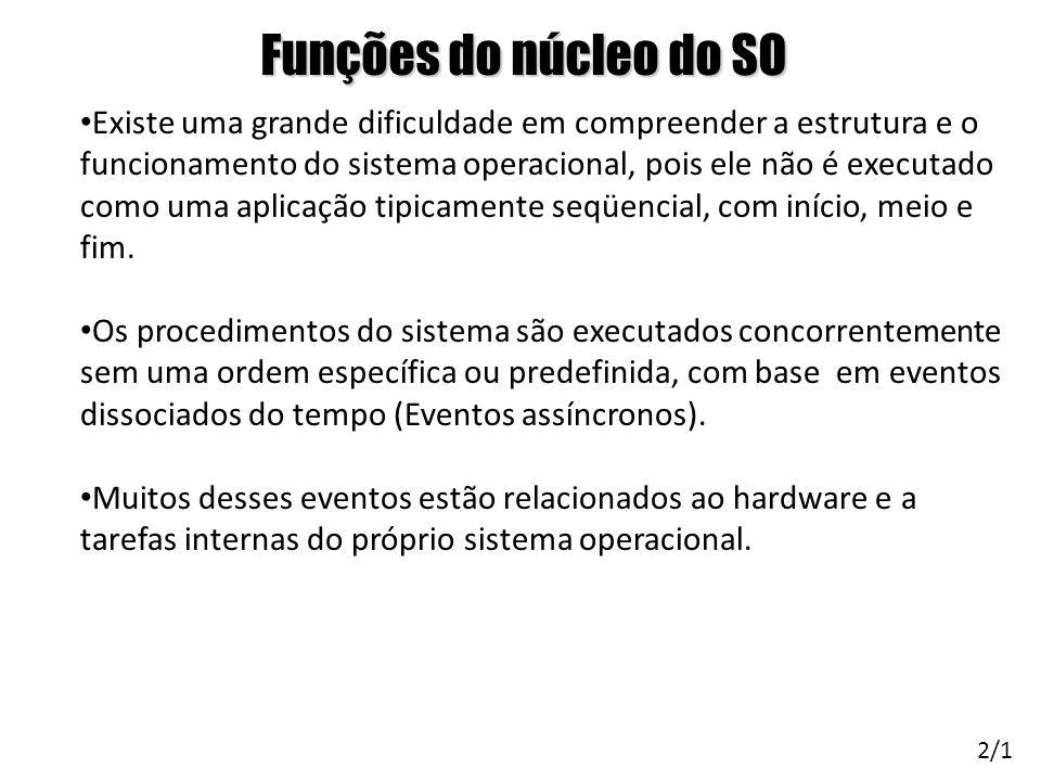 Funções do núcleo do SO