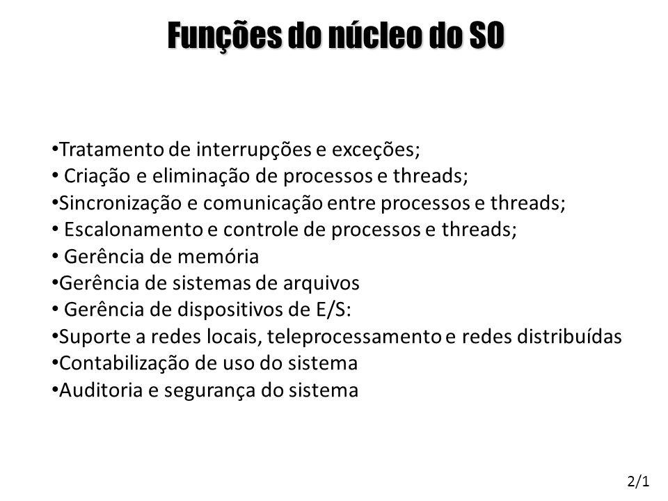 Funções do núcleo do SO Tratamento de interrupções e exceções;
