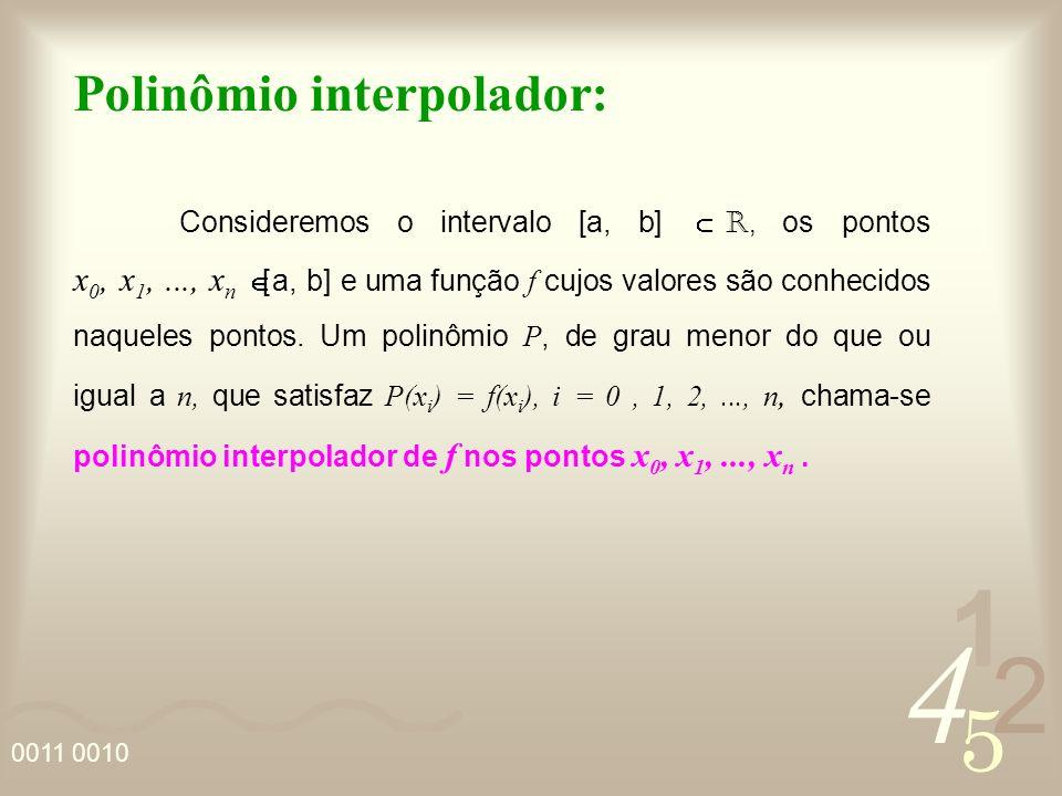Polinômio interpolador: