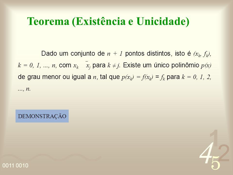 Teorema (Existência e Unicidade)