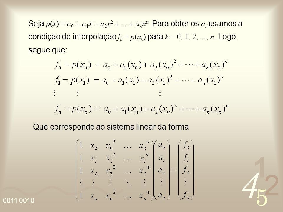 Seja p(x) = a0 + a1x + a2x2 +. + anxn