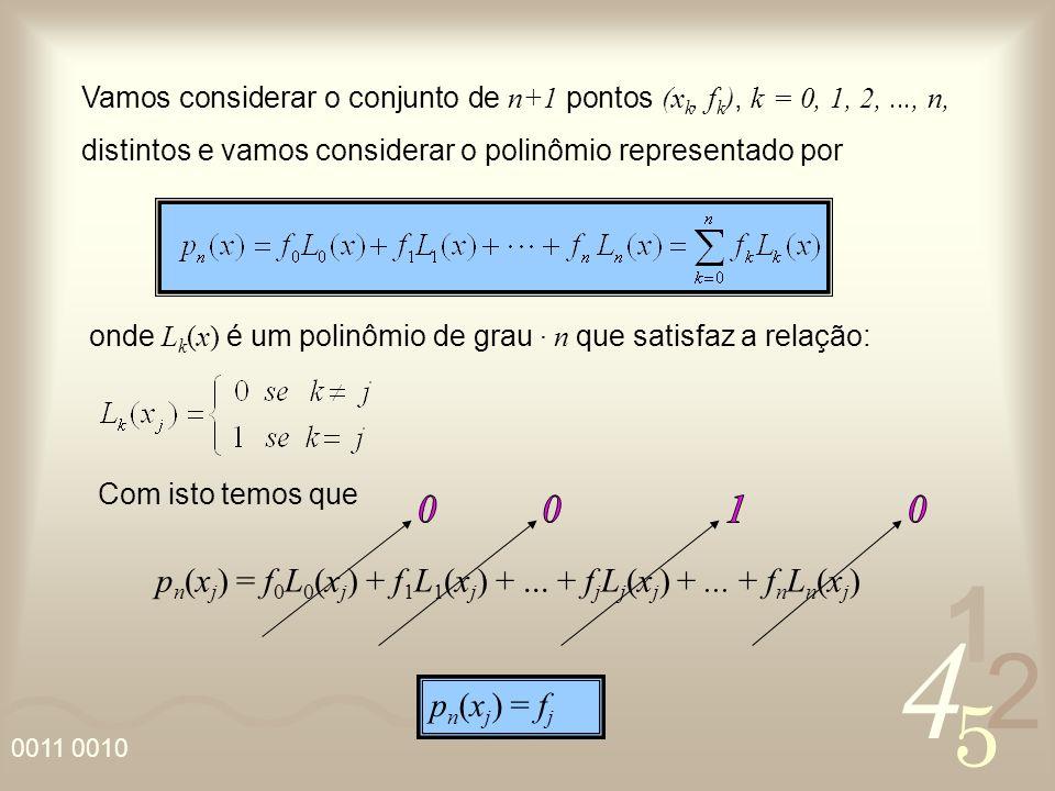 1 pn(xj) = f0L0(xj) + f1L1(xj) + ... + fjLj(xj) + ... + fnLn(xj)