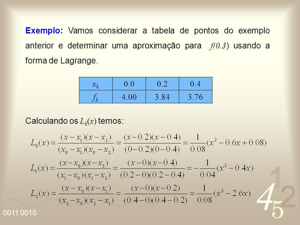 Exemplo: Vamos considerar a tabela de pontos do exemplo anterior e determinar uma aproximação para f(0.3) usando a forma de Lagrange.