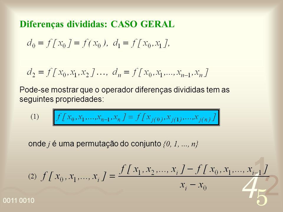 Diferenças divididas: CASO GERAL
