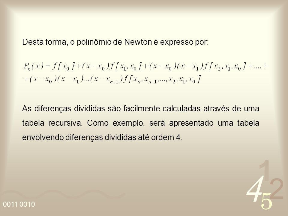 Desta forma, o polinômio de Newton é expresso por: