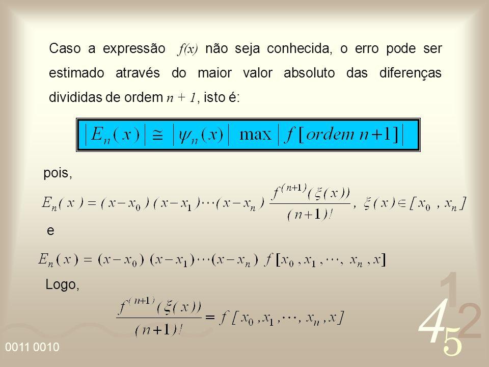 Caso a expressão f(x) não seja conhecida, o erro pode ser estimado através do maior valor absoluto das diferenças divididas de ordem n + 1, isto é: