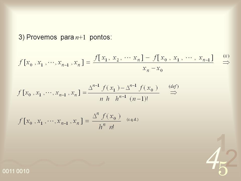3) Provemos para n+1 pontos: