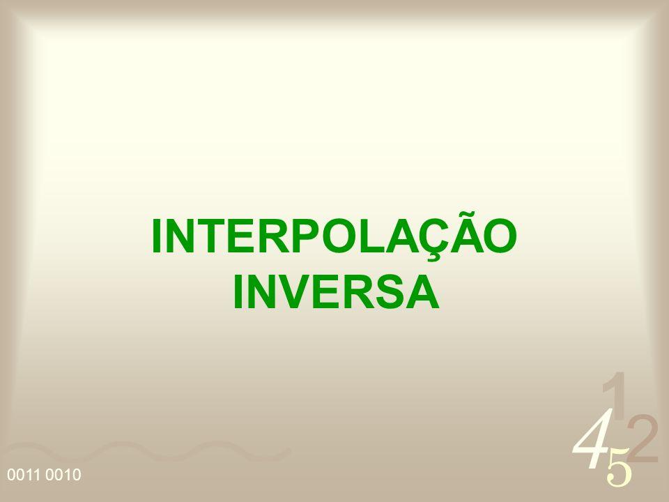 INTERPOLAÇÃO INVERSA