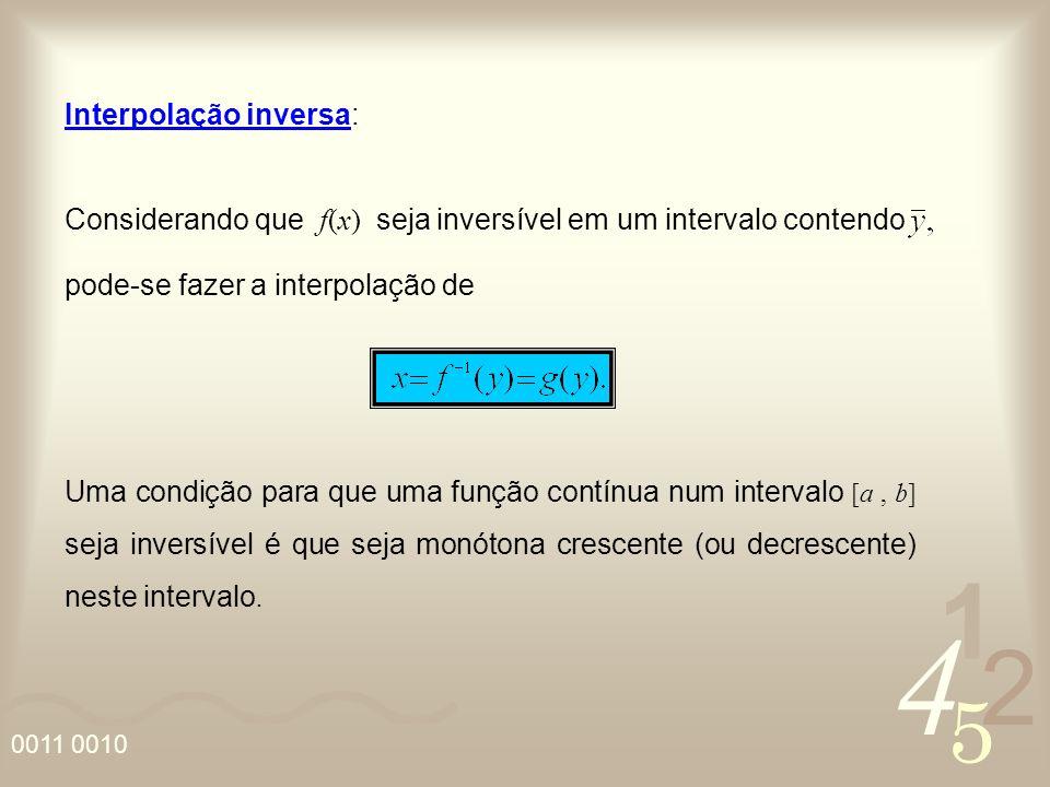 Interpolação inversa: