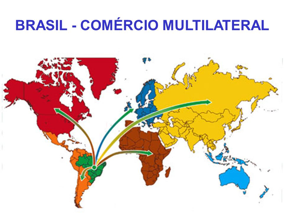 BRASIL - COMÉRCIO MULTILATERAL