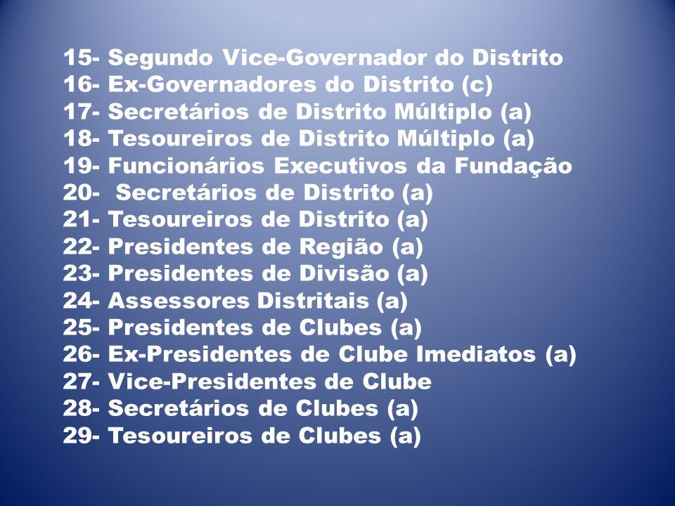 15- Segundo Vice-Governador do Distrito