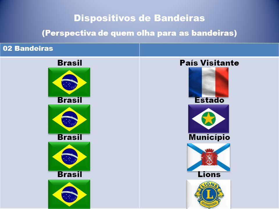 Dispositivos de Bandeiras
