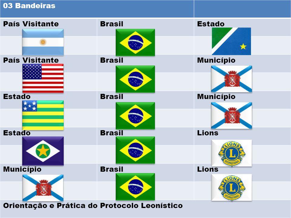 03 Bandeiras País Visitante. Brasil. Estado. Município.