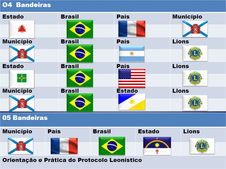 O4 Bandeiras 05 Bandeiras Estado Brasil País Município Lions Município