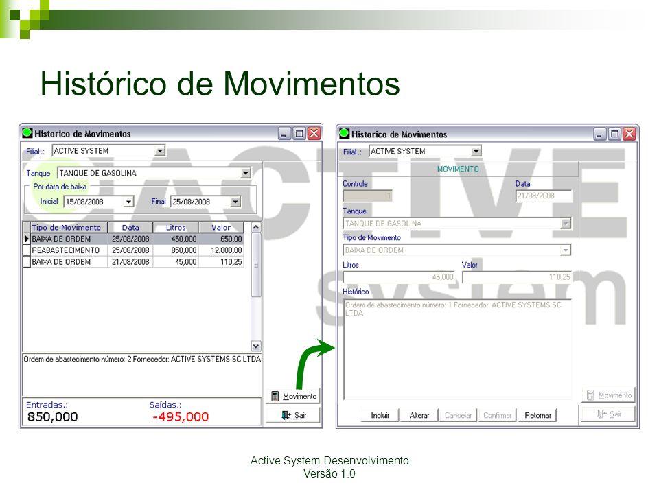 Histórico de Movimentos