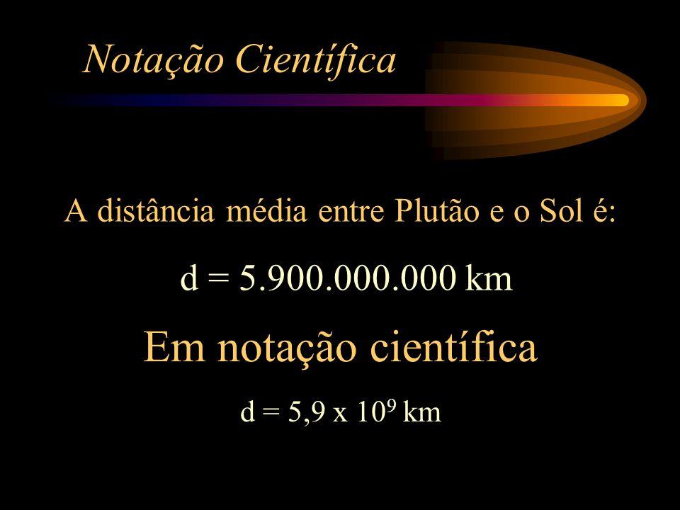 A distância média entre Plutão e o Sol é: