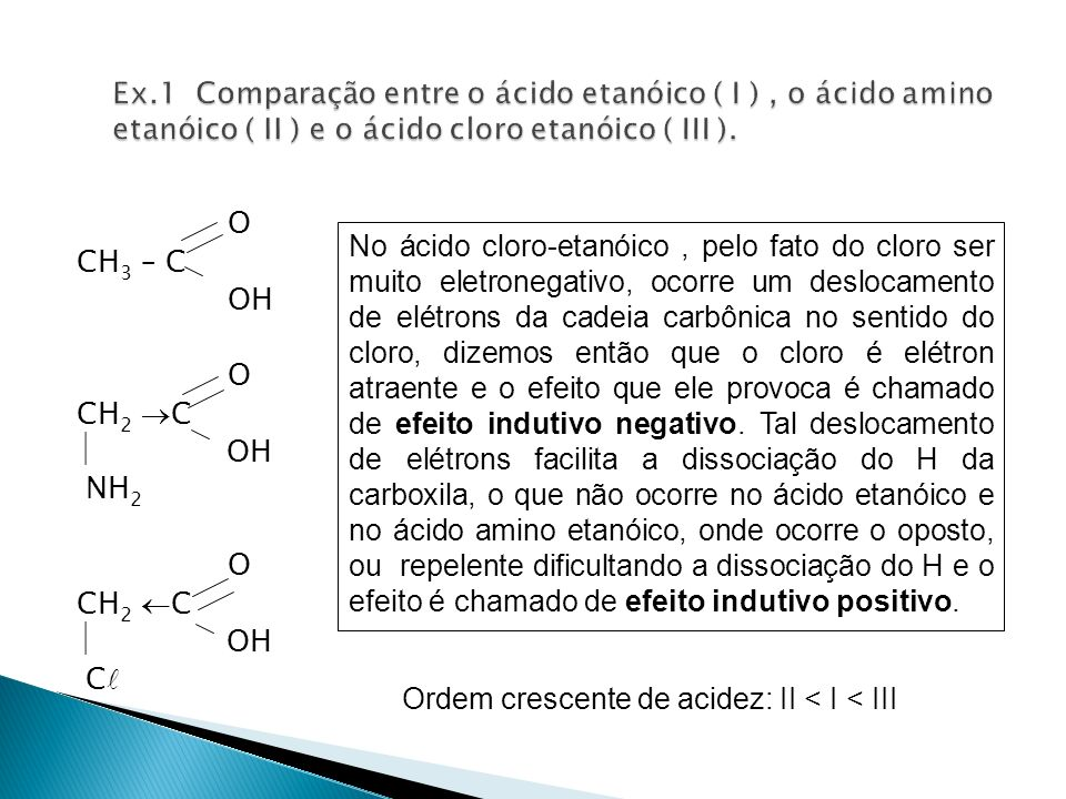 Ex.1 Comparação entre o ácido etanóico ( I ) , o ácido amino etanóico ( II ) e o ácido cloro etanóico ( III ).