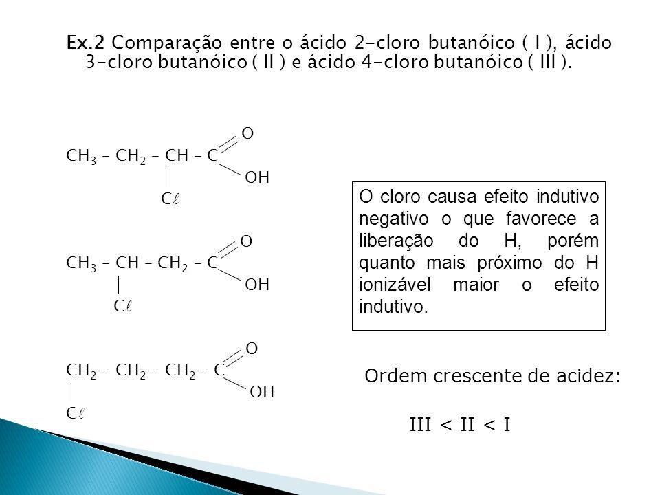 Ordem crescente de acidez: III < II < I
