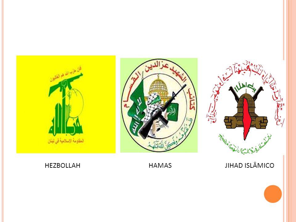 HEZBOLLAH HAMAS JIHAD ISLÂMICO