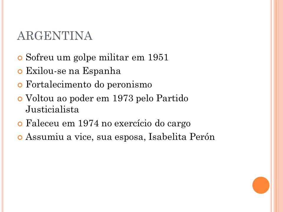 ARGENTINA Sofreu um golpe militar em 1951 Exilou-se na Espanha