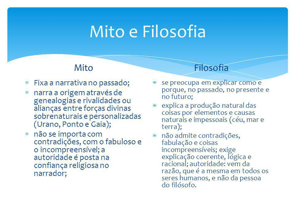 Mito e Filosofia Mito Filosofia Fixa a narrativa no passado;