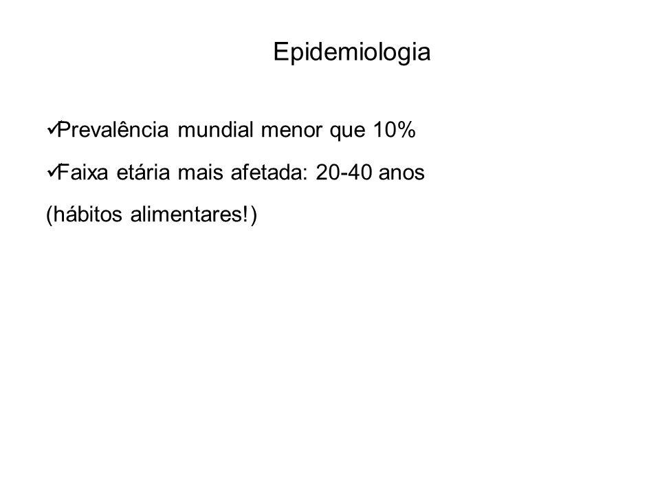 Epidemiologia Prevalência mundial menor que 10%