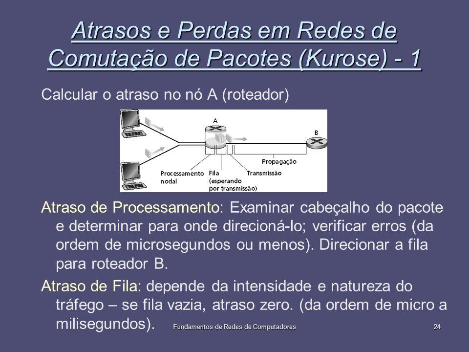 Atrasos e Perdas em Redes de Comutação de Pacotes (Kurose) - 1