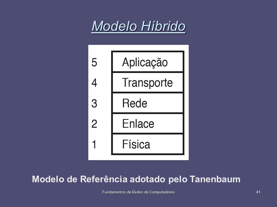 Modelo de Referência adotado pelo Tanenbaum