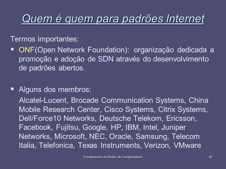 Quem é quem para padrões Internet