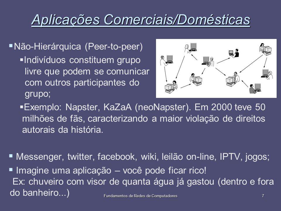 Aplicações Comerciais/Domésticas