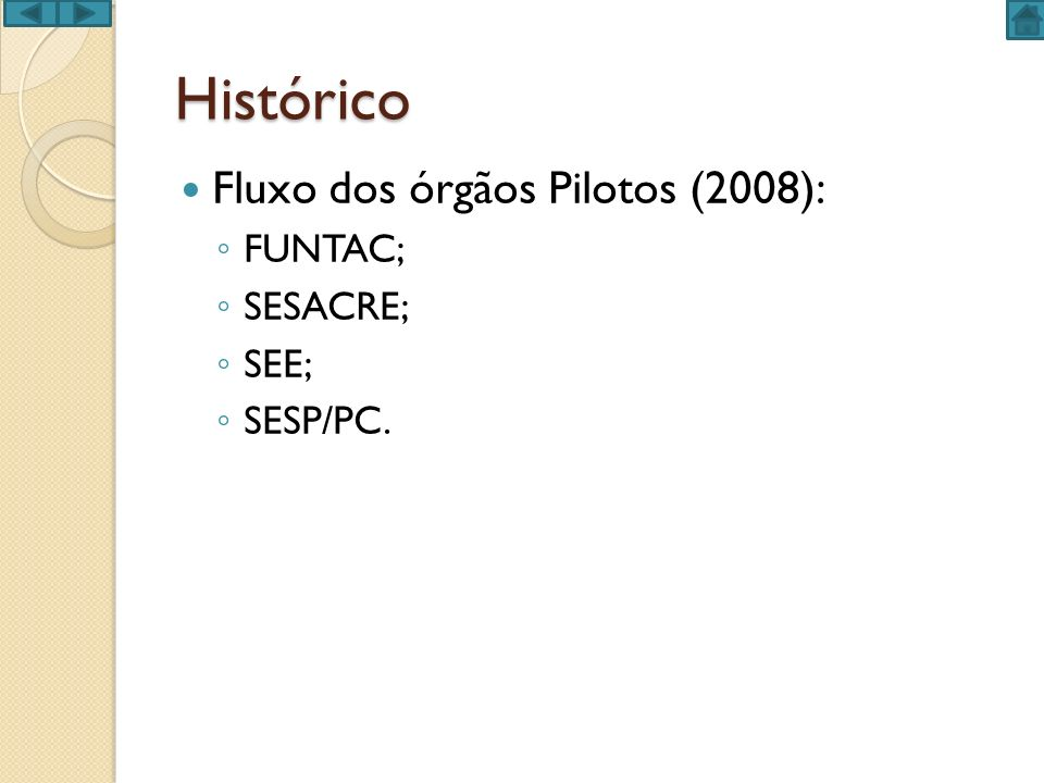 Histórico Fluxo dos órgãos Pilotos (2008): FUNTAC; SESACRE; SEE;