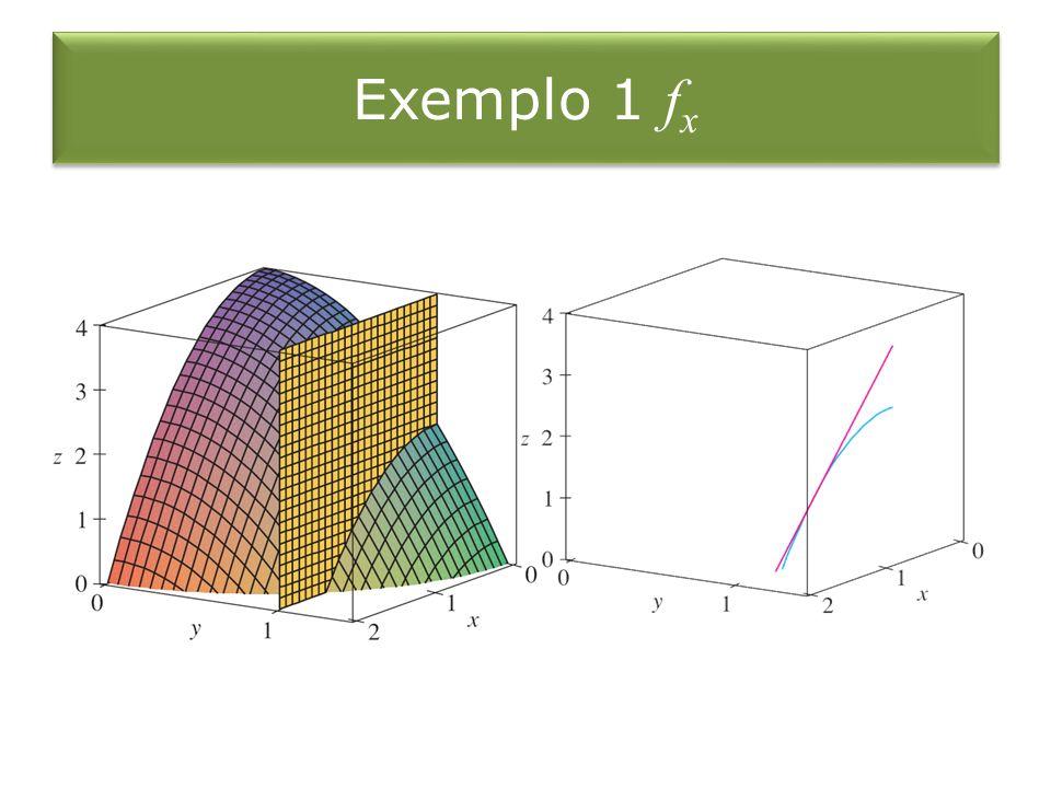 Exemplo 1 fx
