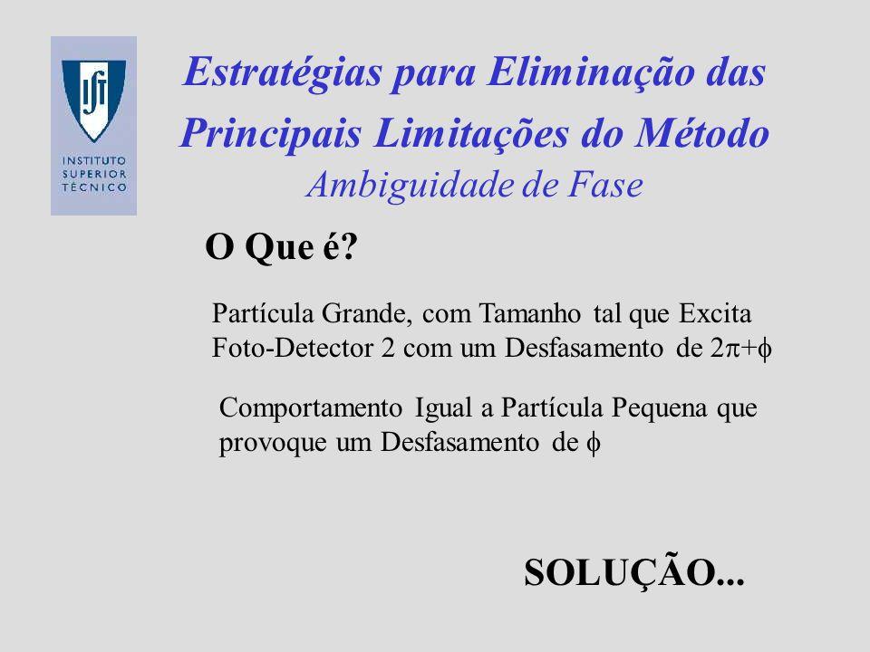 Estratégias para Eliminação das Principais Limitações do Método Ambiguidade de Fase