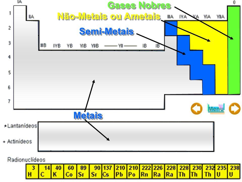 Gases Nobres Não-Metais ou Ametais Semi-Metais Metais