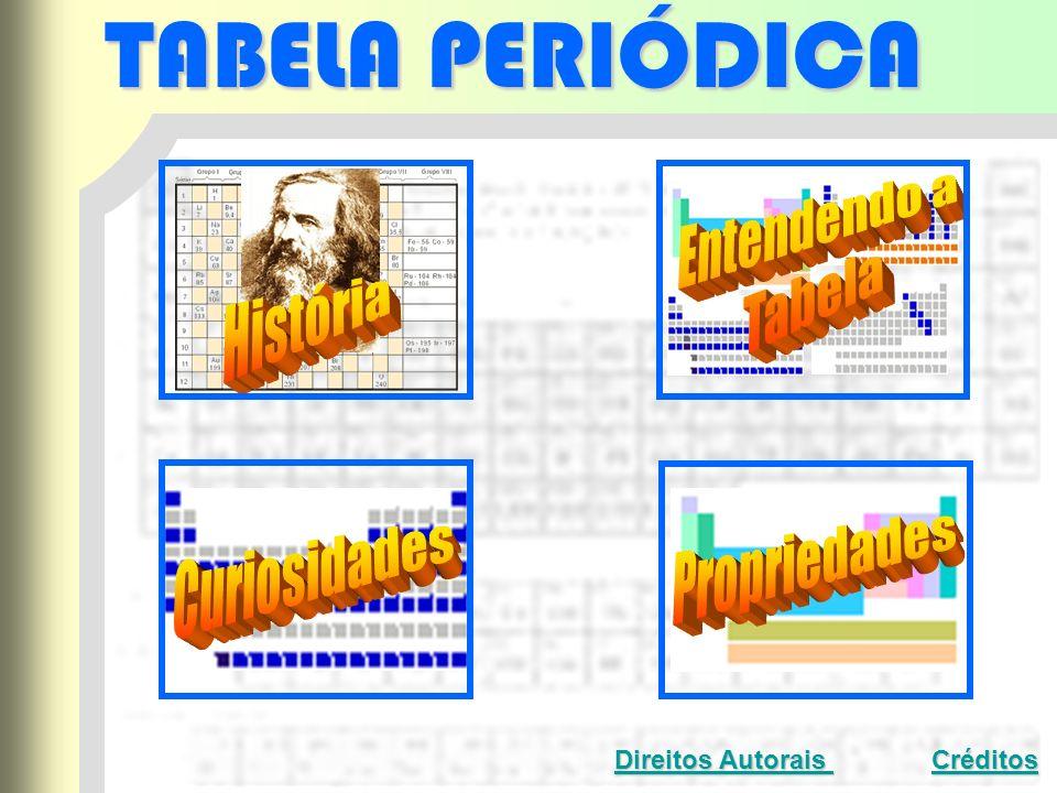 TABELA PERIÓDICA Entendendo a Tabela História Propriedades