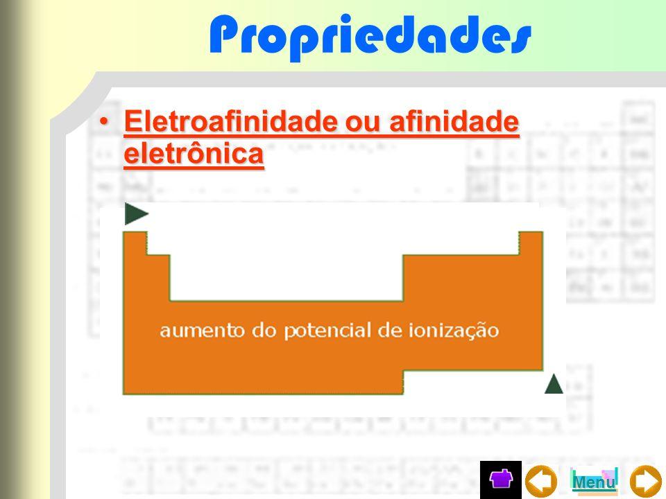 Propriedades Eletroafinidade ou afinidade eletrônica Menu