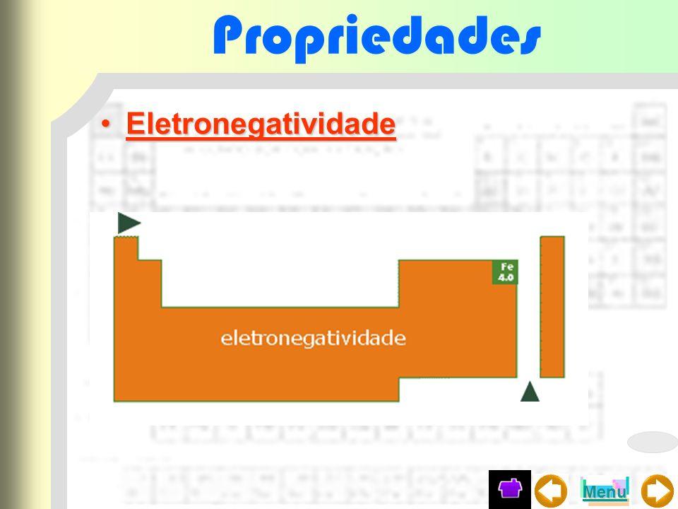Propriedades Eletronegatividade Menu